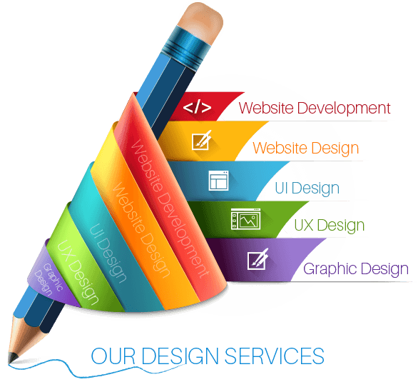 website designing company in Laxmi Nagar